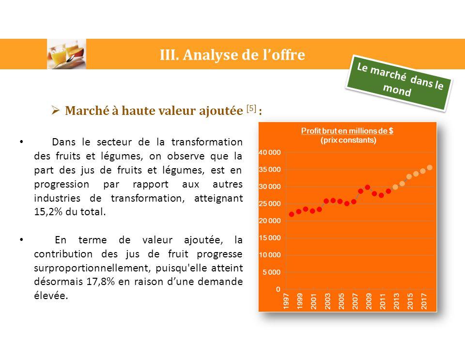III. Analyse de l'offre Marché à haute valeur ajoutée [5] :
